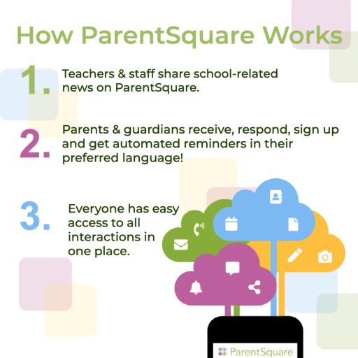 Parent Square how it works